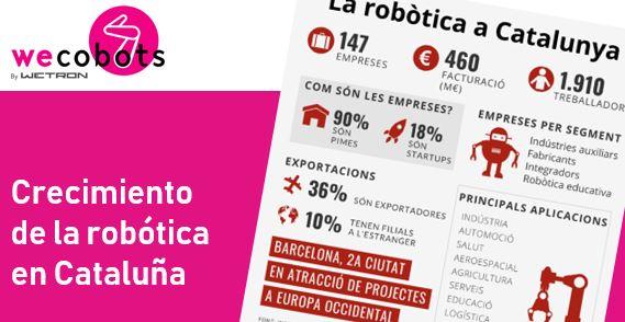 Crecimiento de la robótica en Cataluña