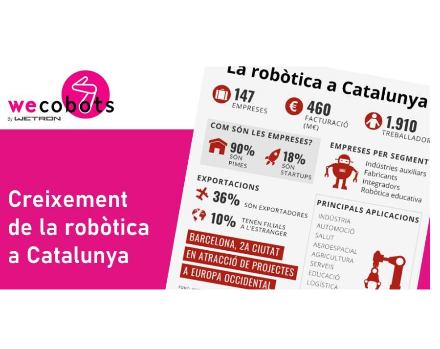 CAT recimiento robotica 900x714 (2)