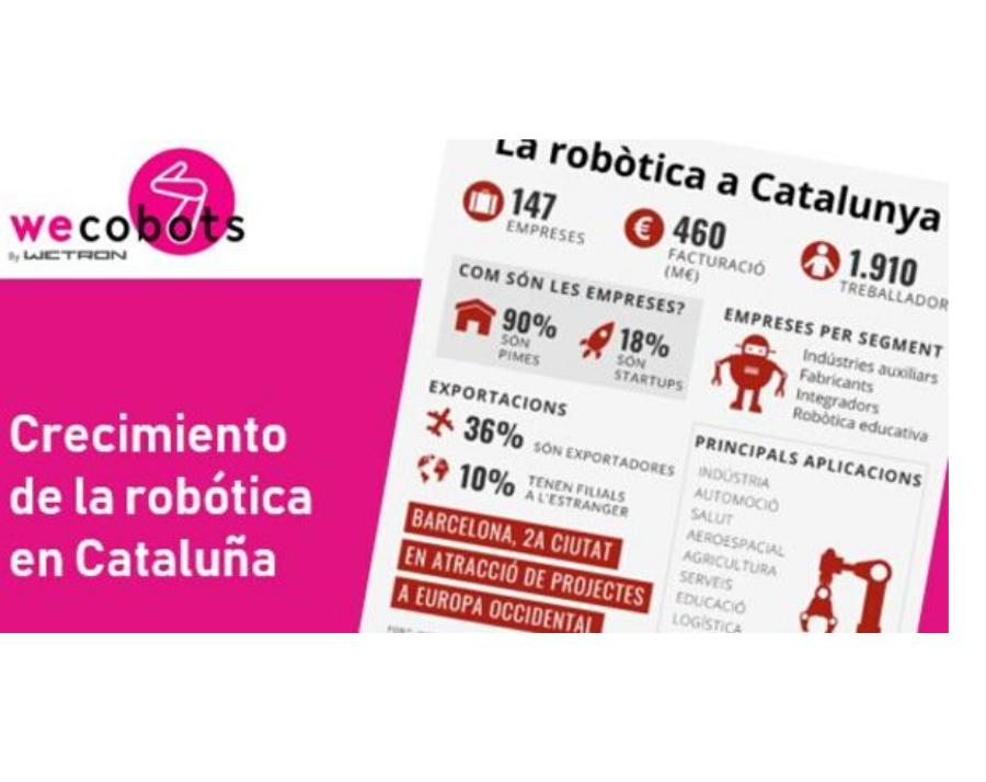 Crecimiento robotica 900x714 (1)